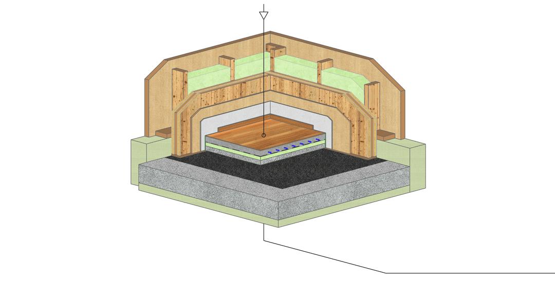 Boden-Aufbau